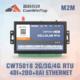 Industrial-Programmable-Wireless